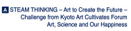 TEAM THINKING – Art to Create the Future – Challenge from Kyoto Art Cultivates Forum Art, Science and Our Happiness
